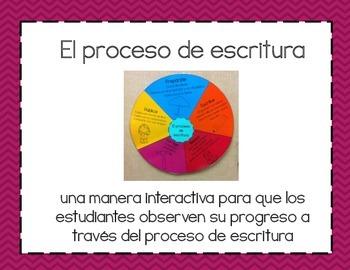 El proceso de escritura/The Writing Process