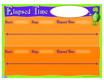 "Elapsed Time On A Number Line Anchor Chart- 18"" x 23"""