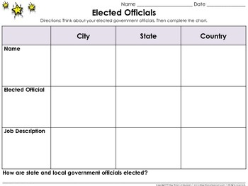 Elected Government Officials Graphic Organizer #2 - Mayor,