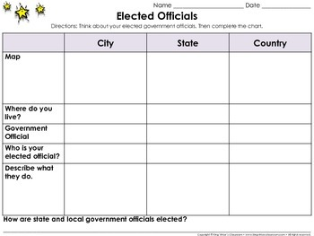 Elected Government Officials Graphic Organizer #1 - Mayor,
