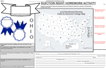 Election Night Activity - Editable