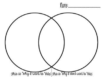 Election Venn Diagram