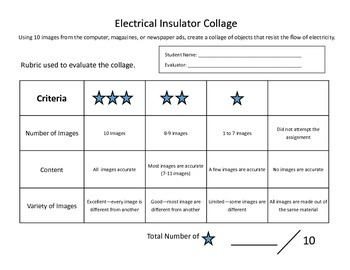Electrical Insulator Collage Rubric