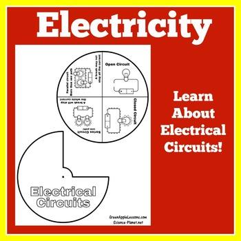 Electricity Activity