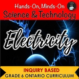 Electricity Science Centres (Grade 6 Ontario)