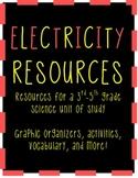 Electricity Unit Resources