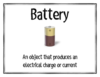 Electricity Word Wall Posters