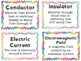 Electricity and Circuits Vocabulary