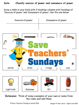 Electricity - sources and consumers of power Lesson plan a