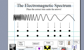 Electro-magnetic Spectrum In-Class Support Mod/Laminated w