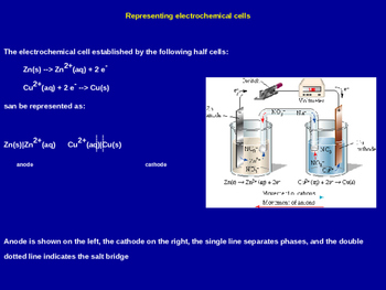 Electrochemical Cells Explained-Chemistry Quick Review (Pr