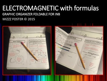 Electromagnetic Spectrum Graphic Organizer (with energy an