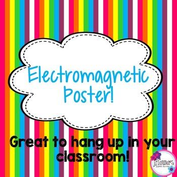 Electromagnetic Spectrum Poster