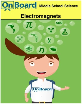 Electromagnets-Interactive Lesson