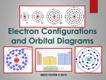 Electron Configuration and Orbital Diagram Power Point w/t