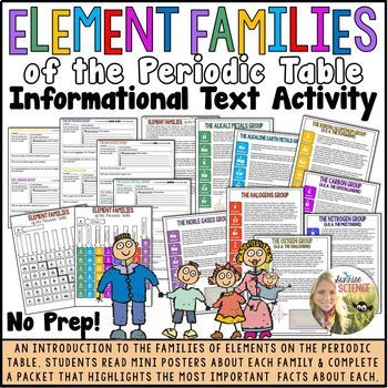 Element Families of the Periodic Table Informational Text