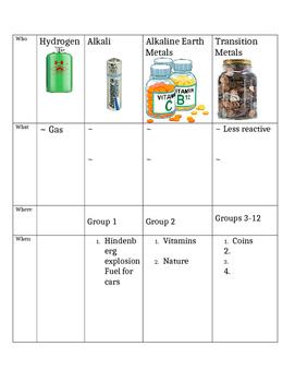 Element Family Organizer