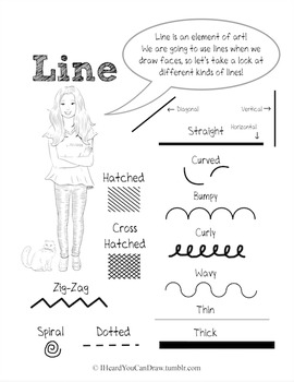 Element of Line Poster / Handout for Elementary School Art