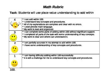 Elementary Addition Math Rubric
