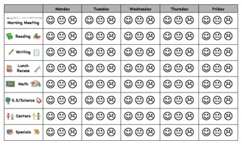 smiley face behavior chart template - elementary individual behavior chart by erin fulton