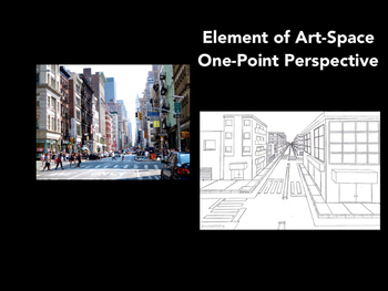 Elementary One Point Perspective Presentation