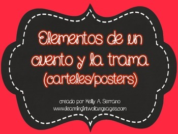 Plot and Its Parts Posters in Spanish