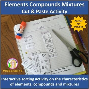 Printables Mixture Worksheet elements compound and mixtures worksheet bloggakuten compounds davezan