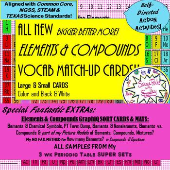Elements Compounds Vocab Match-Up Cards