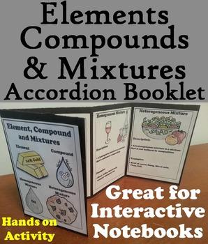 Matter Unit: Elements Compounds and Mixtures Interactive N