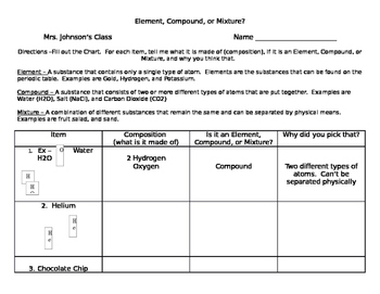 Elements, Compounds, and Mixtures Worksheet