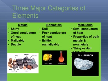 Elements, Mixtures, Solutions...oh my!