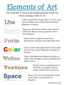 Elements of Art Poster