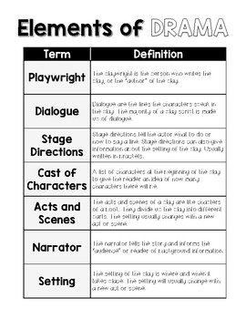 Elements of Drama Reading Journal Resource