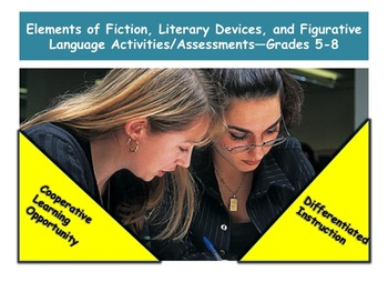 Elements of Fiction, Literary Devices, Figurative Language