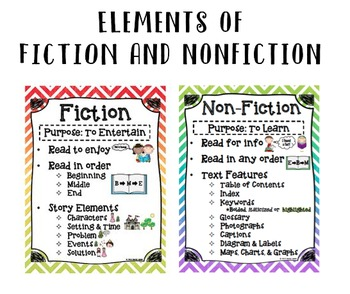 Elements of Fiction and Nonfiction Information Sheet For Students