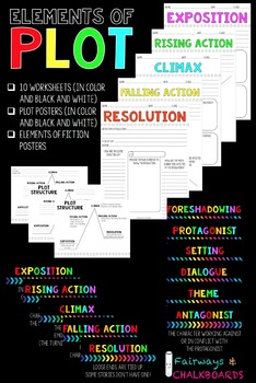 Elements of Fiction and Plot Classroom Posters and Worksheets