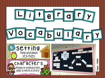 Elements of Fiction and Plot Mini-Posters