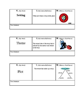 Elements of Literature foldable  with completed KIM Model