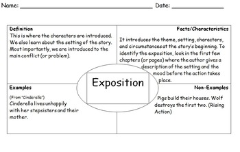 Elements of Plot Foldable with Frayer Model Graphic Organizer