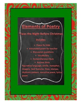Elements of Poetry: 'Twas the Night Before Christmas