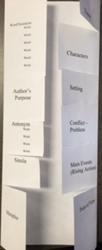 Elements of Reading Foldable