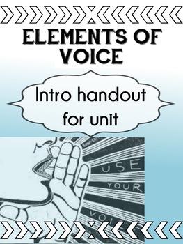 Drama - Elements of Voice
