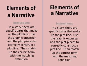 Elements of a Narrative Plot Outline Activity