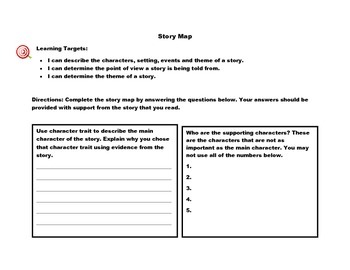 Story Map (With learning Targets)