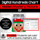 Elf Hundreds Chart Hidden Picture Activity for Math