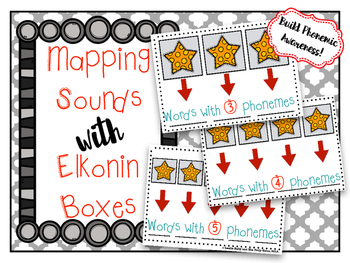 FREEBIE! Elkonin Boxes, How-To Guide, & Words for Building