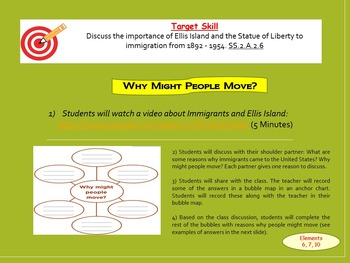 Ellis Island and Influence of Immigrants Powerpoint
