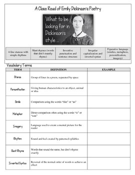 Emily Dickinson - Close Reading Worksheet Packet - Poetry