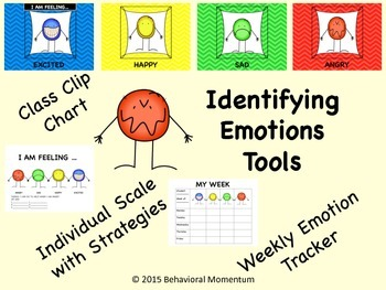 Identifying Emotions Toolkit
