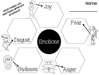 Emotions Graphic Organzier (Inside Out)
